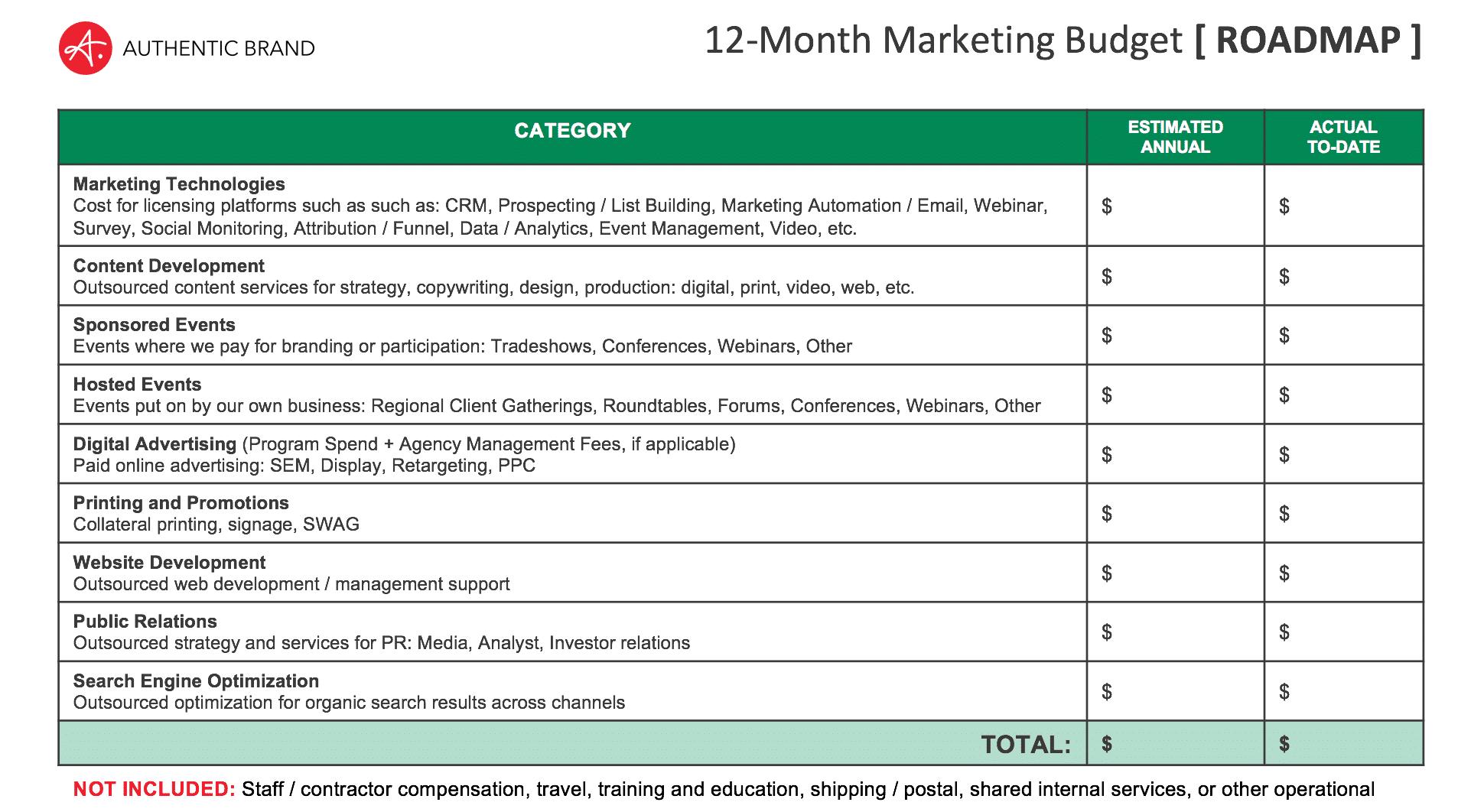 Authentic Brand: Marketing Program Budget Template
