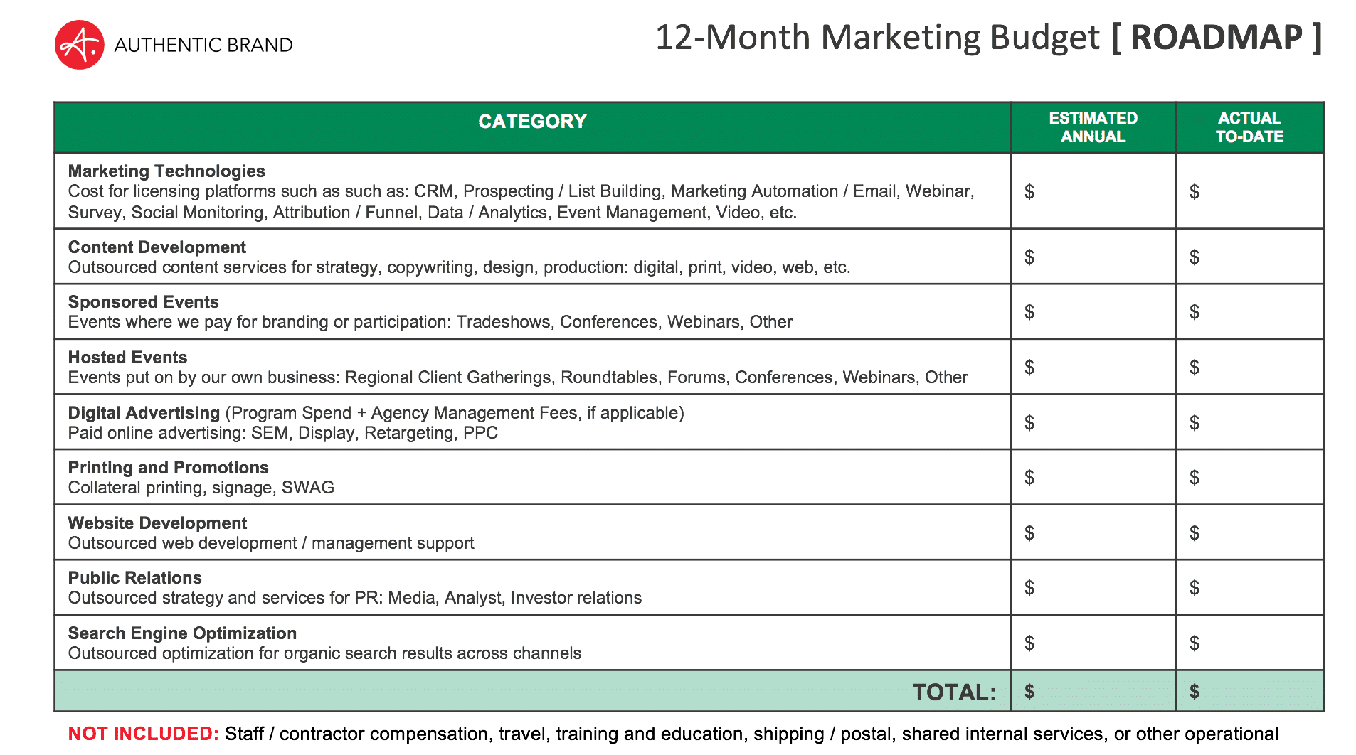 Authentic Brand: Marketing Program Budget Template