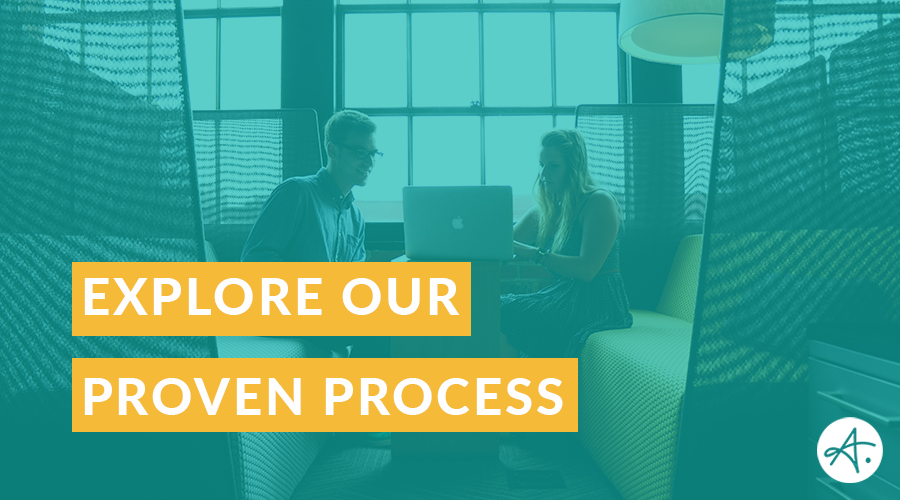 Proven Process - Authentic Growth Methodology
