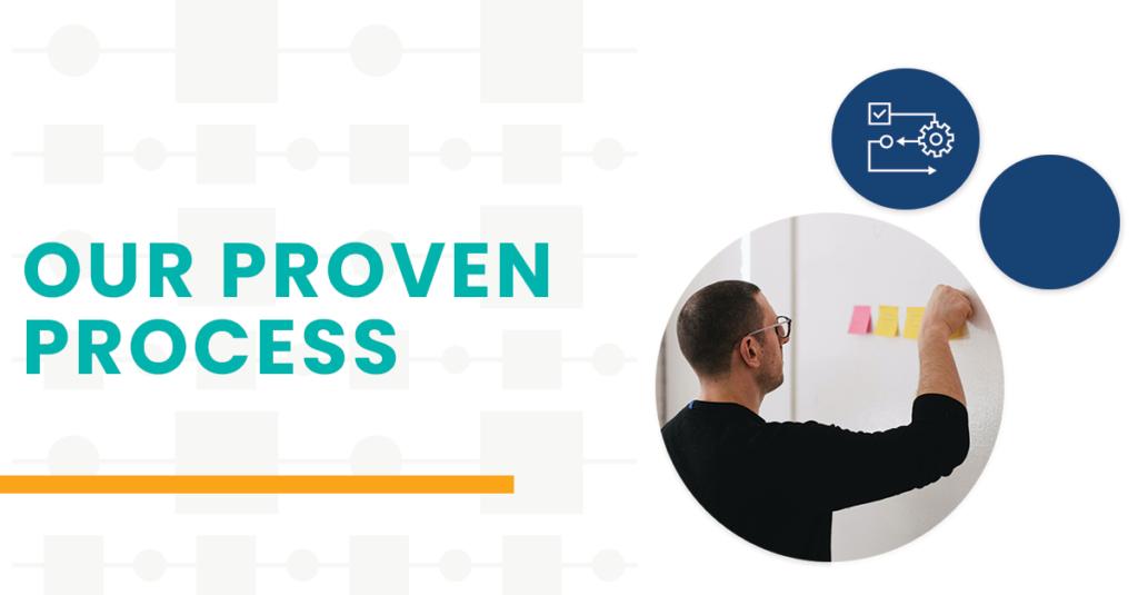 Proven Process - Authentic Brand
