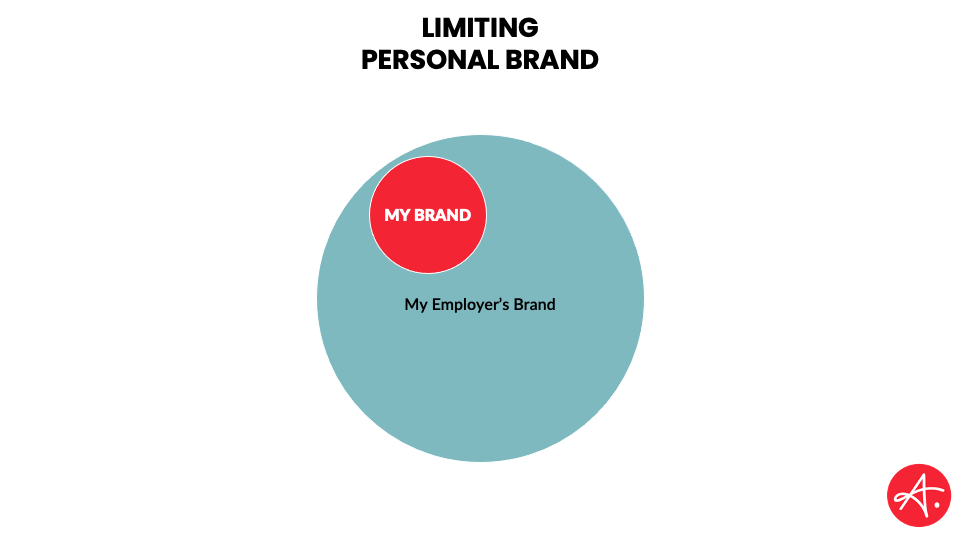 How to build a personal brand - limiting personal brand